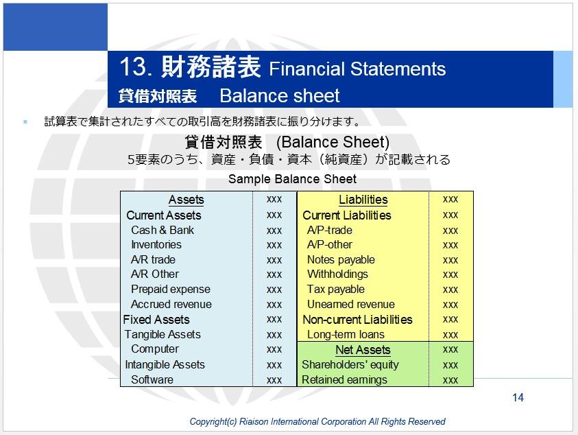 英文貸借対照表 bs ゼロから学ぶ英文国際会計実務セミナー資料解説 ri
